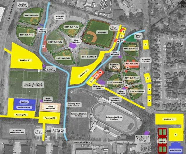 West Homewood Parks plans