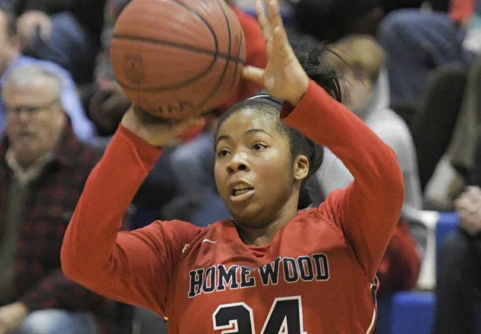 Homewood Basketball