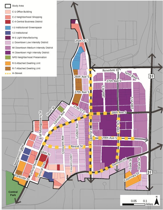 Downtown Homewood proposed zoning