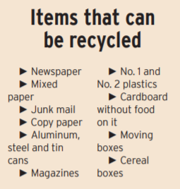 Items that can be recycled.PNG