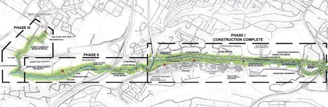 0812 Shades Creek Greenway Master Plan