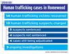 Human Trafficking in Homewood.PNG