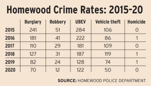 Crime Rates.PNG